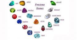 Tiêu chuẩn đá quý